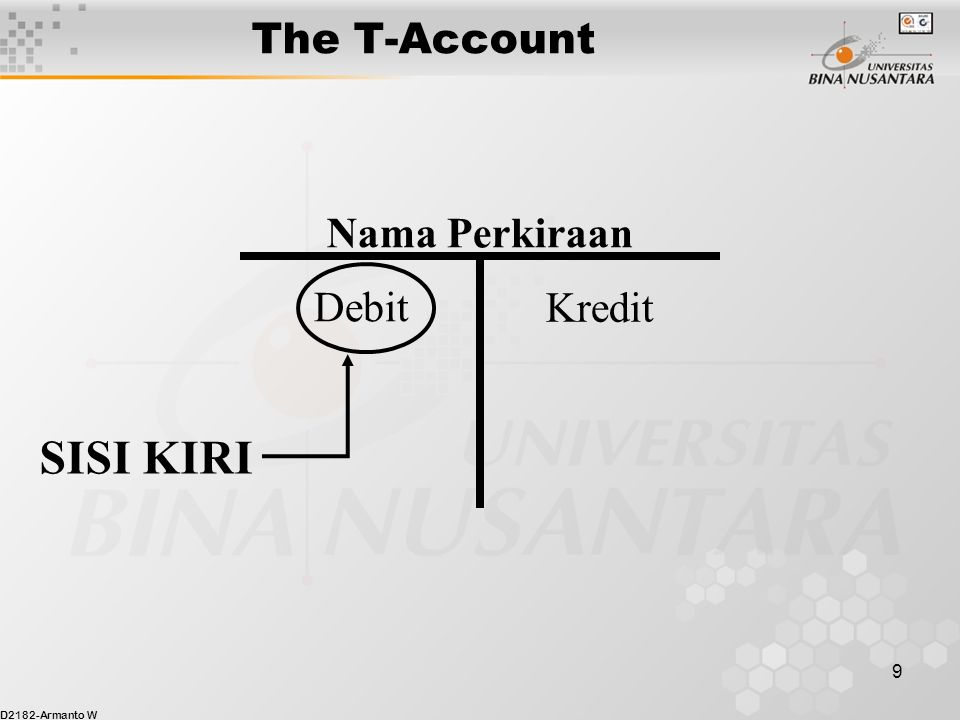 The T-Account Nama Perkiraan Debit Kredit SISI KIRI