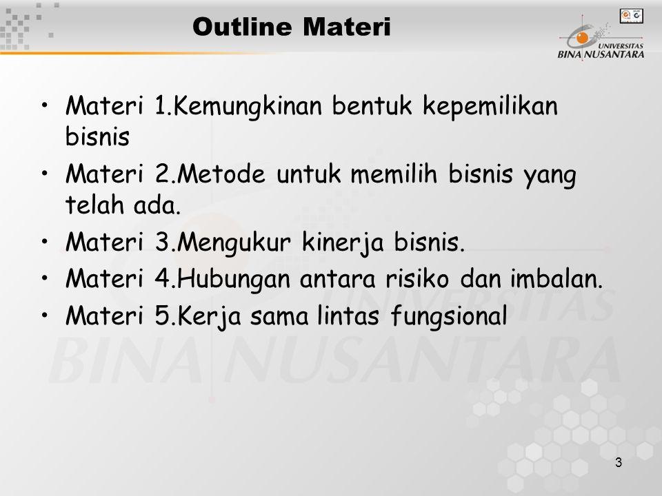 Outline Materi Materi 1.Kemungkinan bentuk kepemilikan bisnis. Materi 2.Metode untuk memilih bisnis yang telah ada.