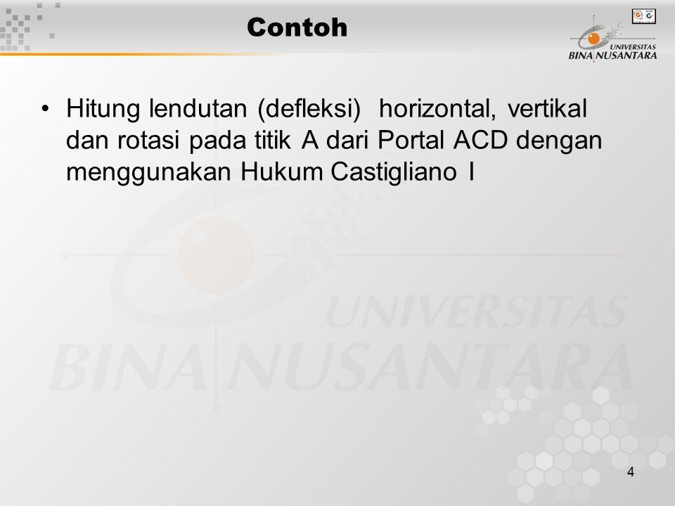 Contoh Hitung lendutan (defleksi) horizontal, vertikal dan rotasi pada titik A dari Portal ACD dengan menggunakan Hukum Castigliano I.