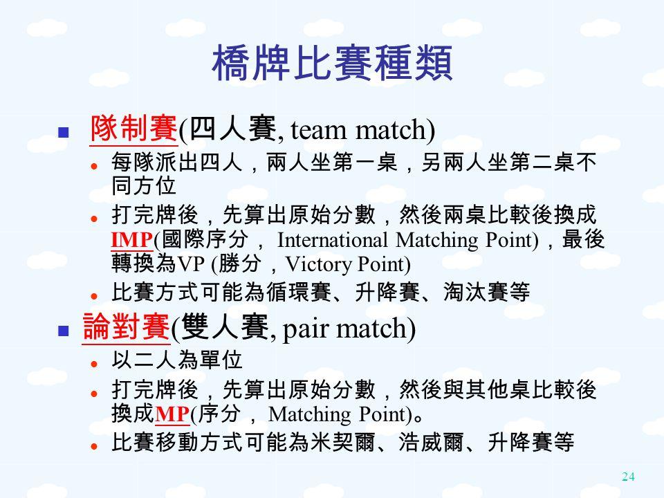 橋牌比賽種類 隊制賽(四人賽, team match) 論對賽(雙人賽, pair match)