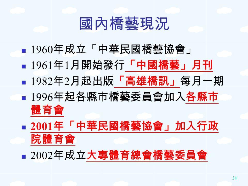 國內橋藝現況 1960年成立「中華民國橋藝協會」 1961年1月開始發行「中國橋藝」月刊 1982年2月起出版「高雄橋訊」每月一期