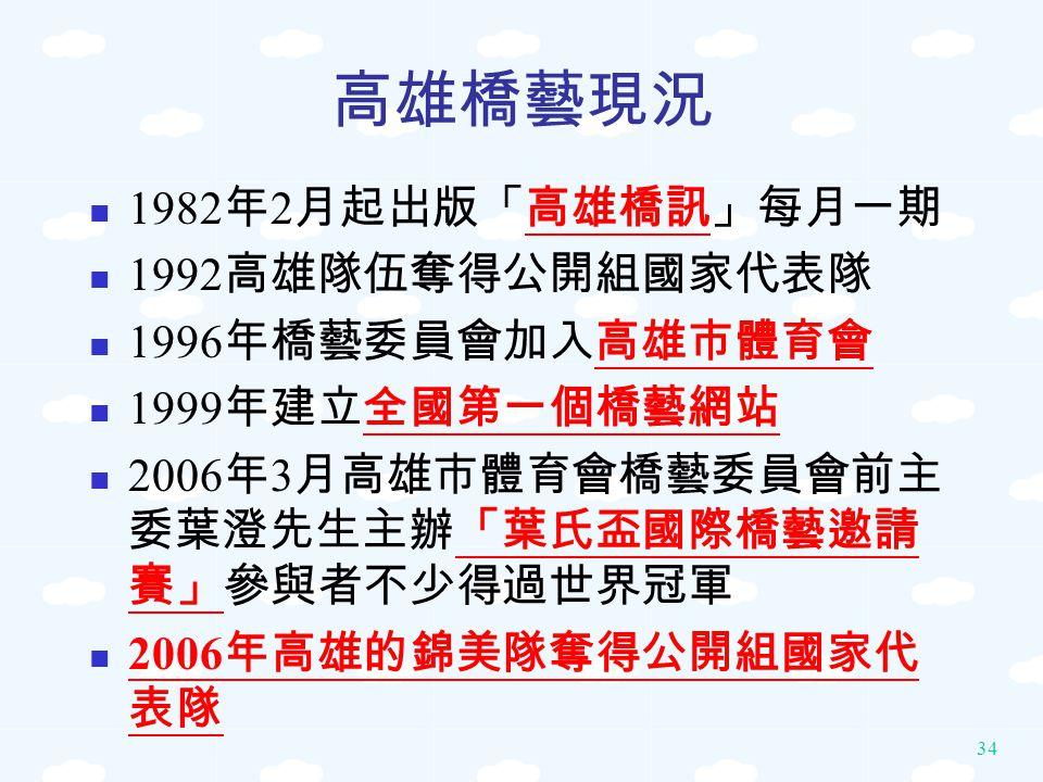 高雄橋藝現況 1982年2月起出版「高雄橋訊」每月一期 1992高雄隊伍奪得公開組國家代表隊 1996年橋藝委員會加入高雄市體育會