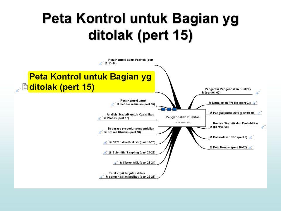 Peta Kontrol untuk Bagian yg ditolak (pert 15)
