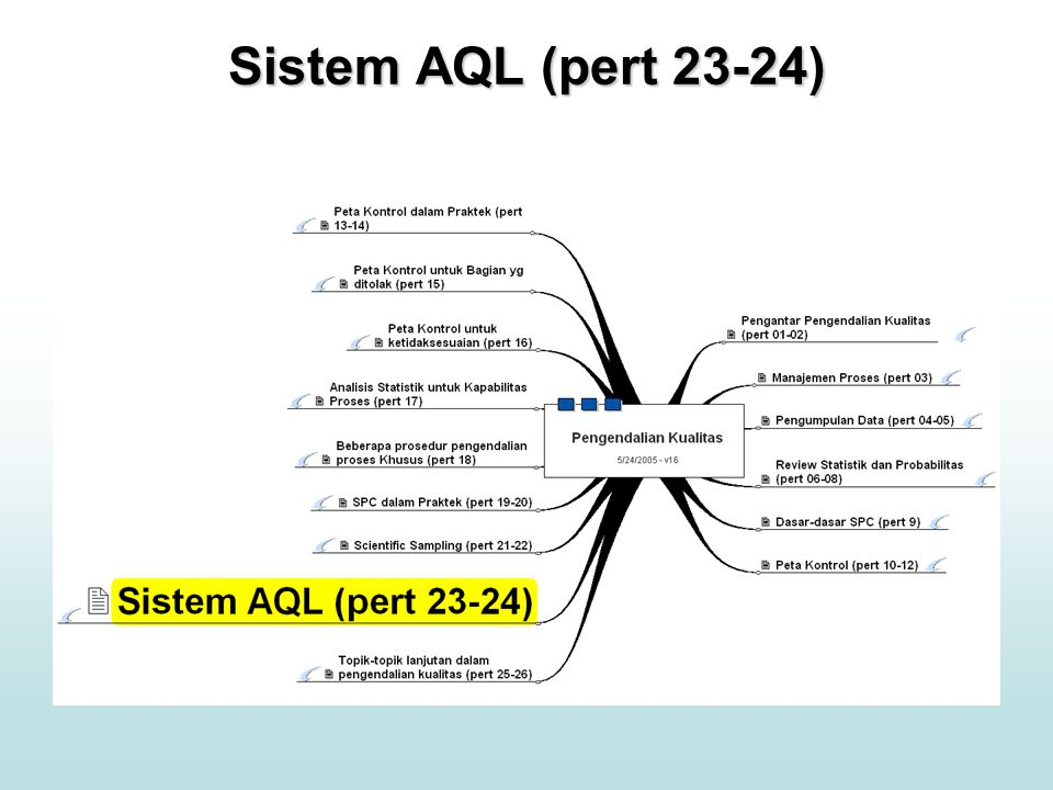 Sistem AQL (pert 23-24)
