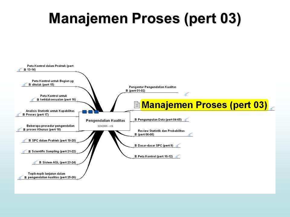 Manajemen Proses (pert 03)