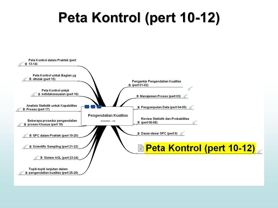 Peta Kontrol (pert 10-12)