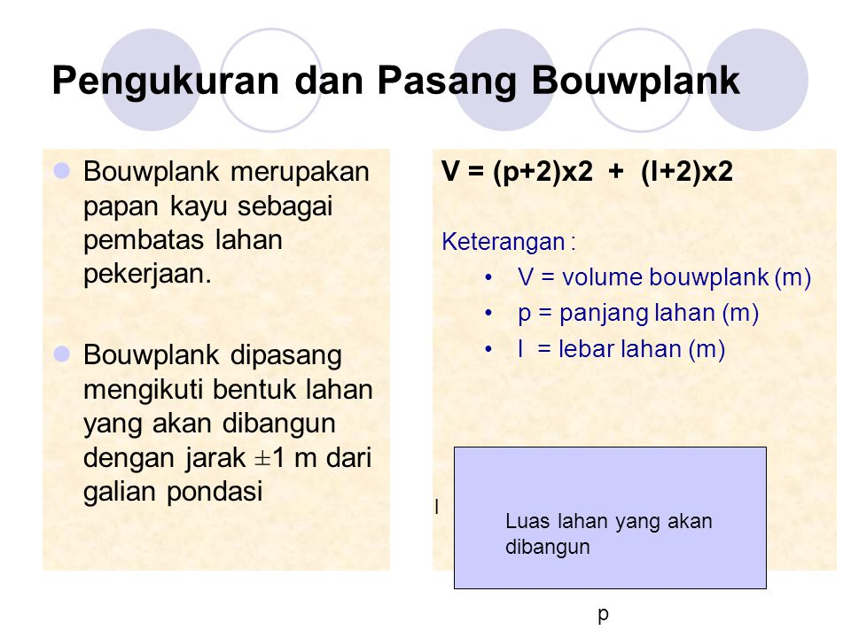 Pengukuran dan Pasang Bouwplank