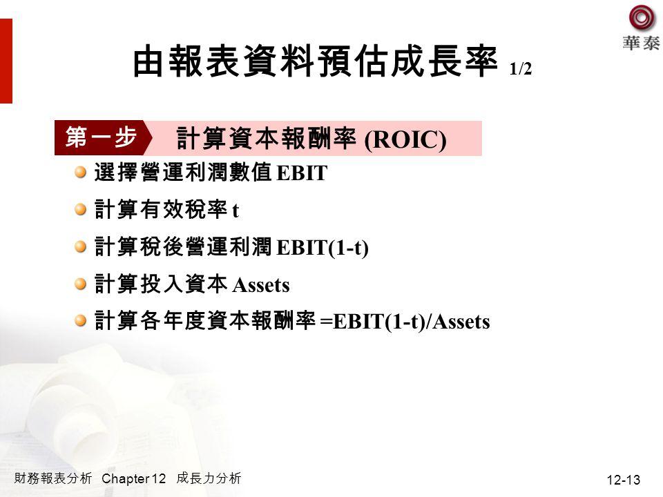 由報表資料預估成長率 1/2 計算資本報酬率 (ROIC) 第一步 選擇營運利潤數值 EBIT 計算有效稅率 t