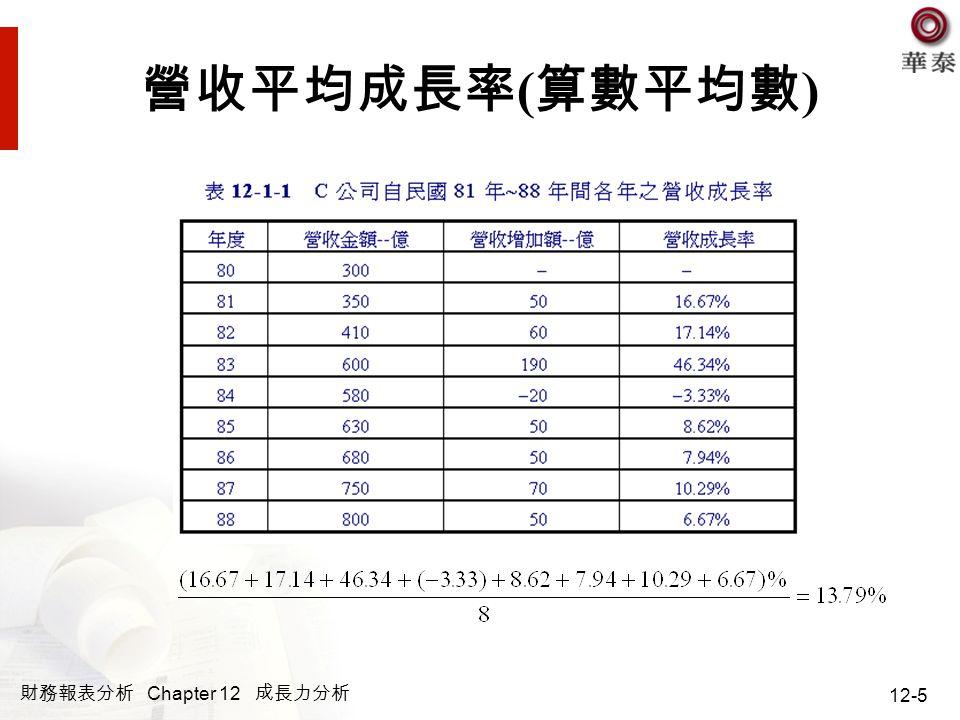 營收平均成長率(算數平均數) 財務報表分析 Chapter 12 成長力分析