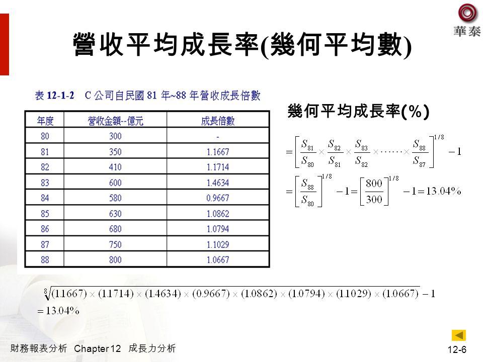 營收平均成長率(幾何平均數) 幾何平均成長率(%) 財務報表分析 Chapter 12 成長力分析