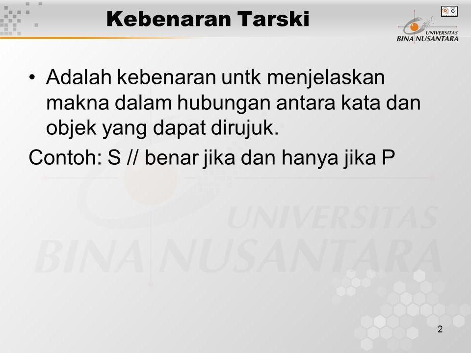 Kebenaran Tarski Adalah kebenaran untk menjelaskan makna dalam hubungan antara kata dan objek yang dapat dirujuk.