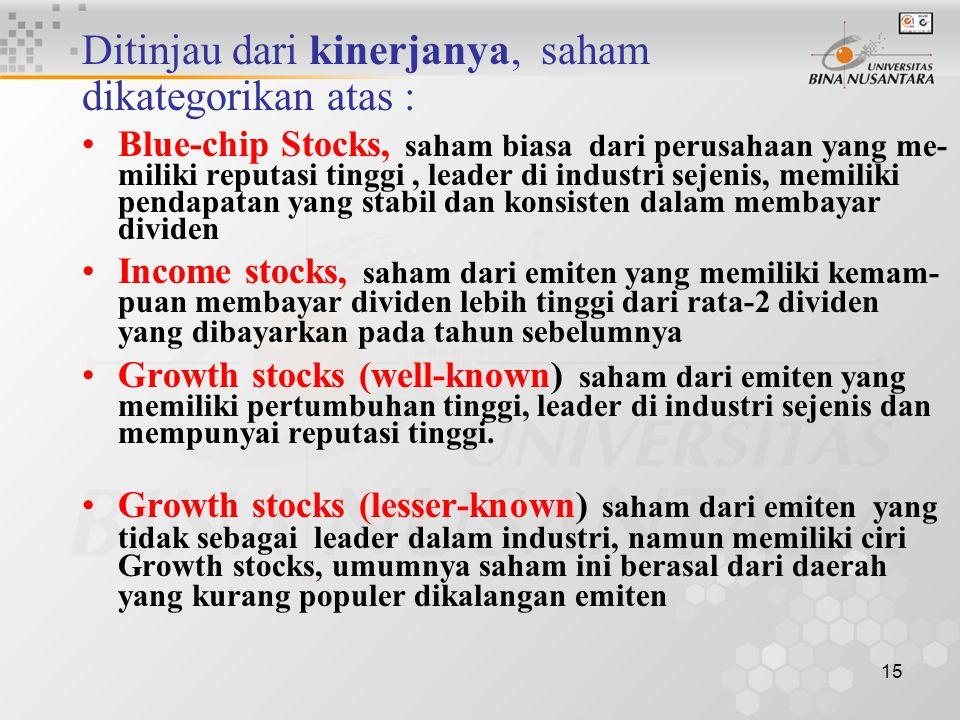 Ditinjau dari kinerjanya, saham dikategorikan atas :