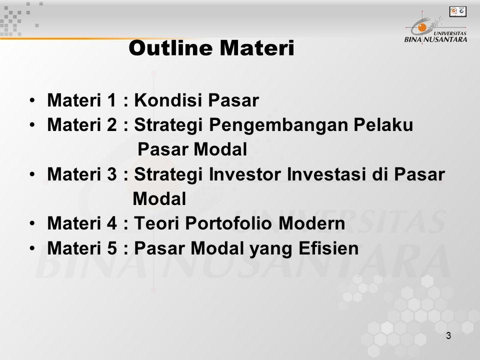 Outline Materi Materi 1 : Kondisi Pasar
