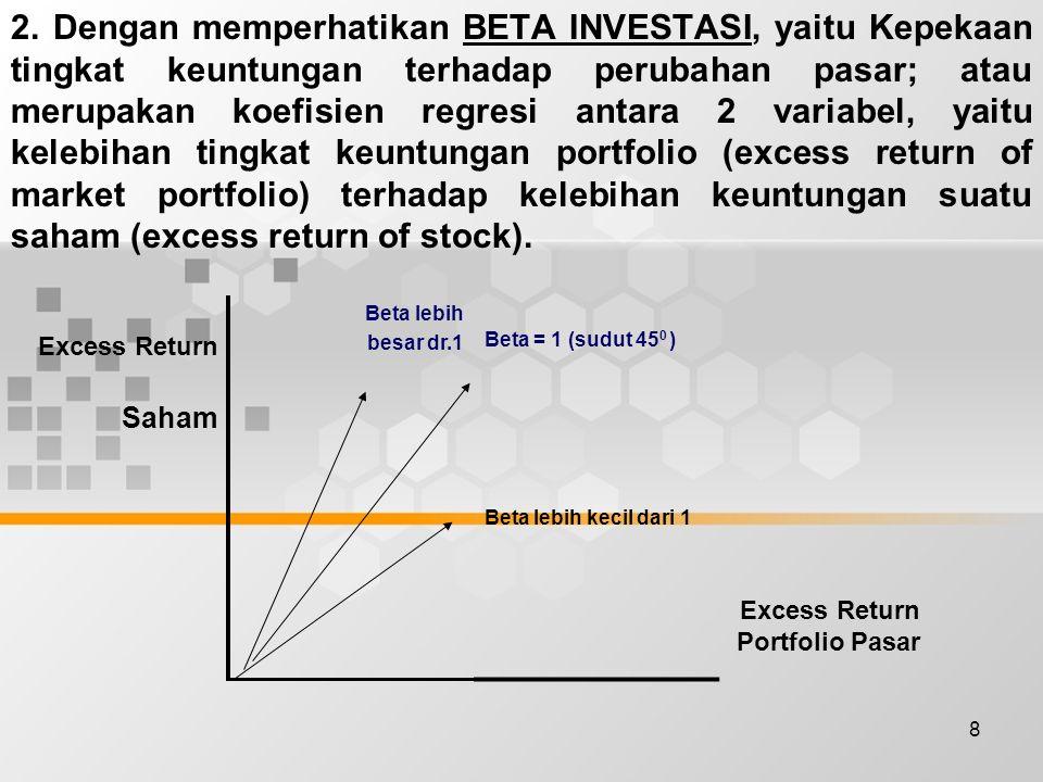 2. Dengan memperhatikan BETA INVESTASI, yaitu Kepekaan tingkat keuntungan terhadap perubahan pasar; atau merupakan koefisien regresi antara 2 variabel, yaitu kelebihan tingkat keuntungan portfolio (excess return of market portfolio) terhadap kelebihan keuntungan suatu saham (excess return of stock).
