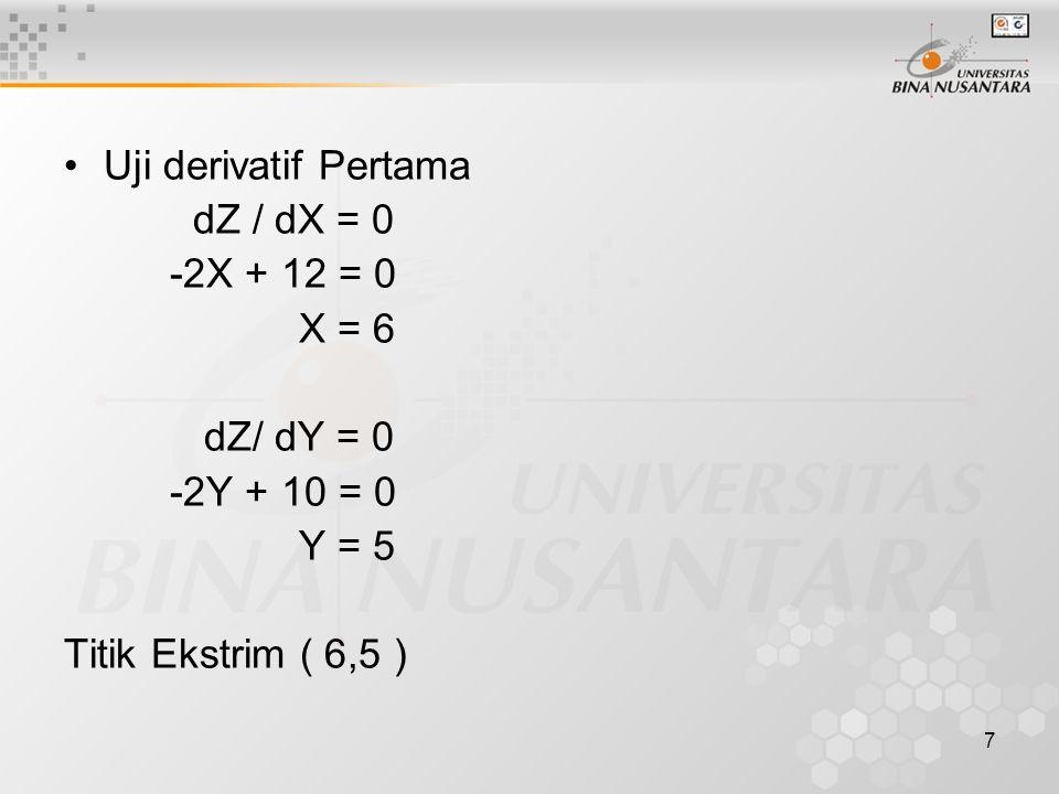 Uji derivatif Pertama dZ / dX = 0. -2X + 12 = 0.