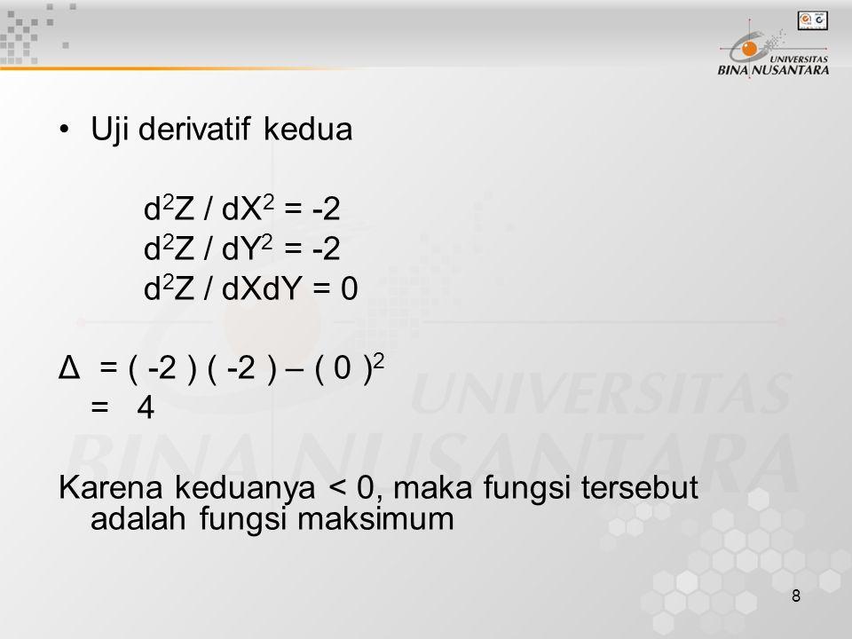 Uji derivatif kedua d2Z / dX2 = -2. d2Z / dY2 = -2. d2Z / dXdY = 0. Δ = ( -2 ) ( -2 ) – ( 0 )2.