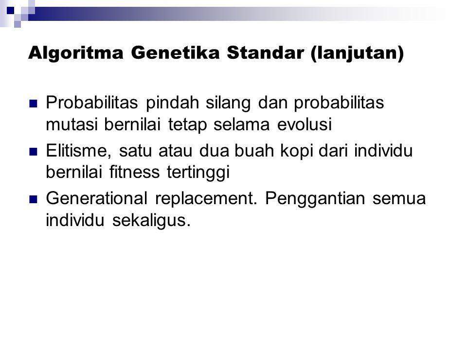 Algoritma Genetika Standar (lanjutan)