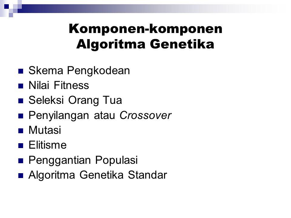 Komponen-komponen Algoritma Genetika