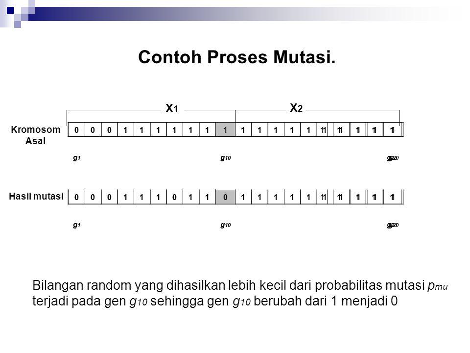 Contoh Proses Mutasi. X1. X2. Kromosom Asal. 1. g1. g10. g20. 1. g1. g10. g20. Hasil mutasi.