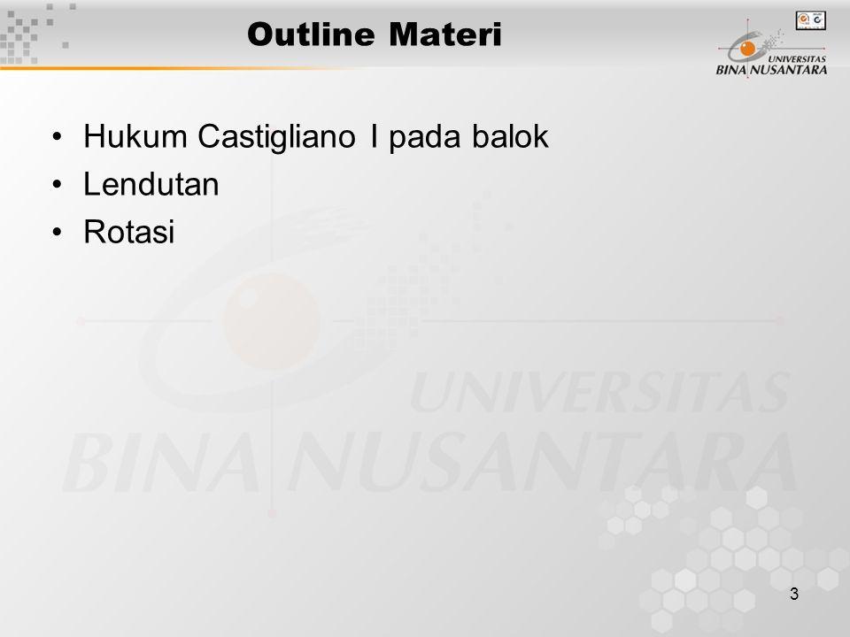 Outline Materi Hukum Castigliano I pada balok Lendutan Rotasi