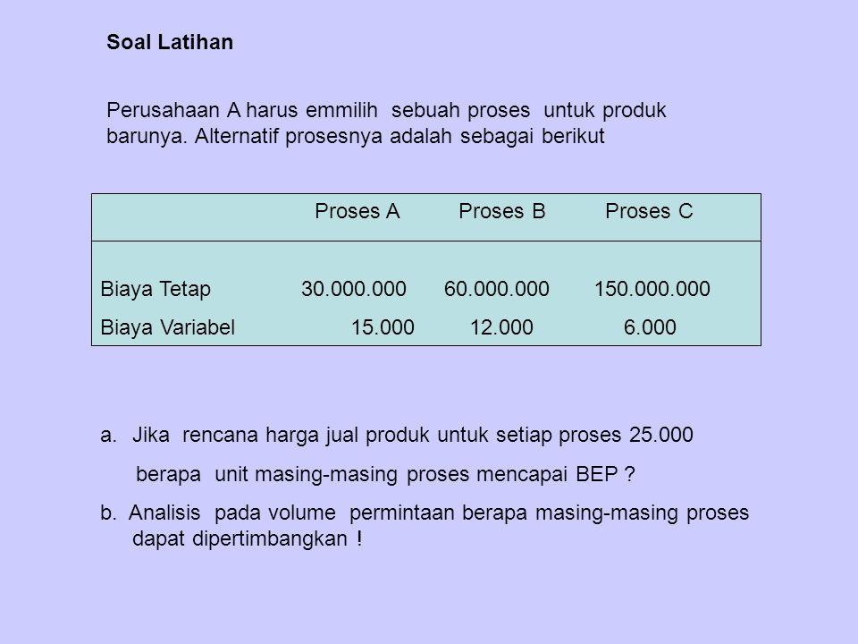 Soal Latihan Perusahaan A harus emmilih sebuah proses untuk produk barunya. Alternatif prosesnya adalah sebagai berikut.