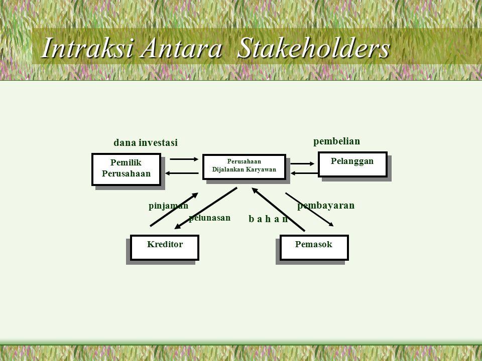 Intraksi Antara Stakeholders