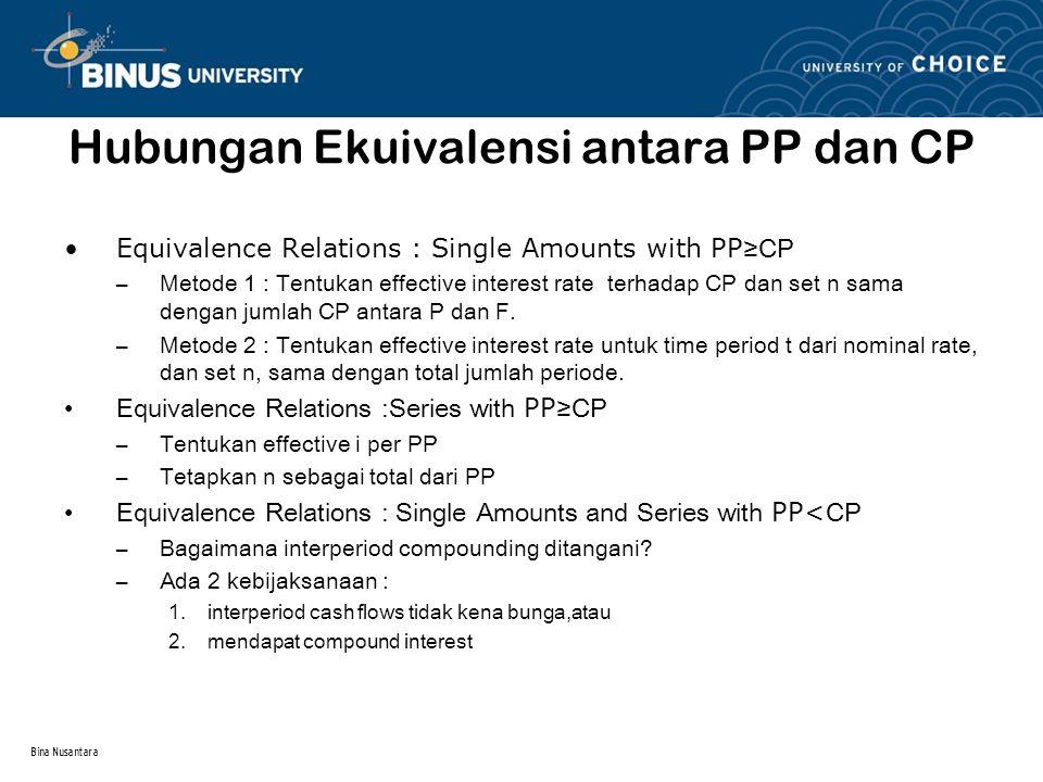 Hubungan Ekuivalensi antara PP dan CP