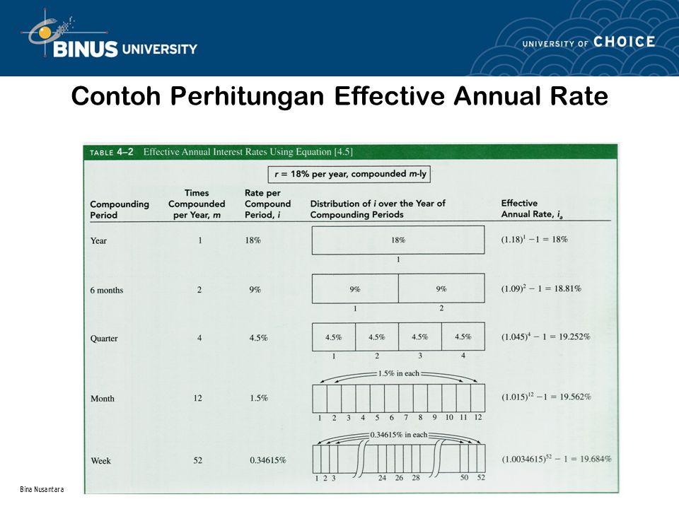 Contoh Perhitungan Effective Annual Rate