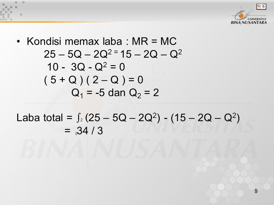 Kondisi memax laba : MR = MC 25 – 5Q – 2Q2 = 15 – 2Q – Q2