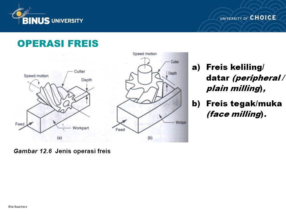 OPERASI FREIS Freis keliling/ datar (peripheral / plain milling),