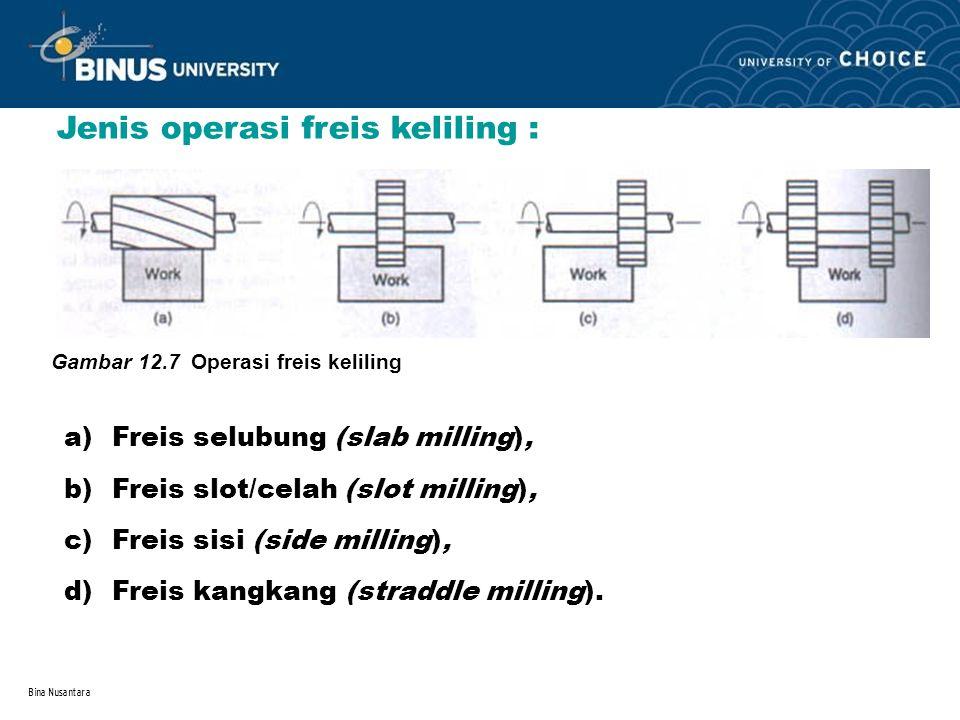 Jenis operasi freis keliling :