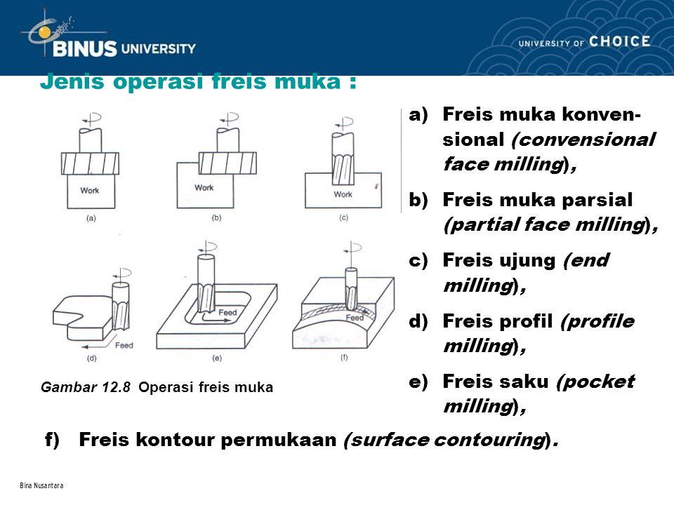 Jenis operasi freis muka :