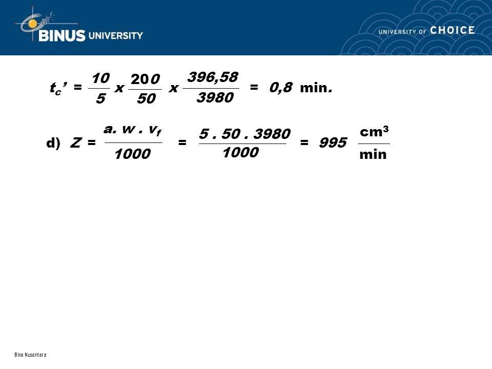 tc' = x x = 0,8 min. 10 5 50 200 396,58 3980 d) Z = = = 995 cm3 min