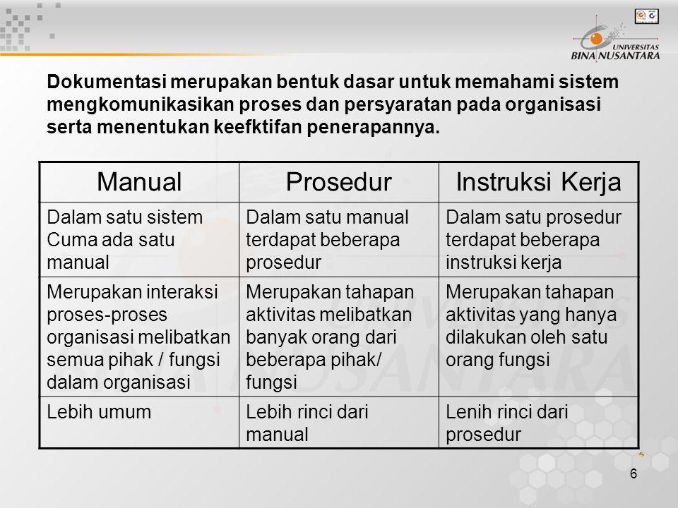 Manual Prosedur Instruksi Kerja