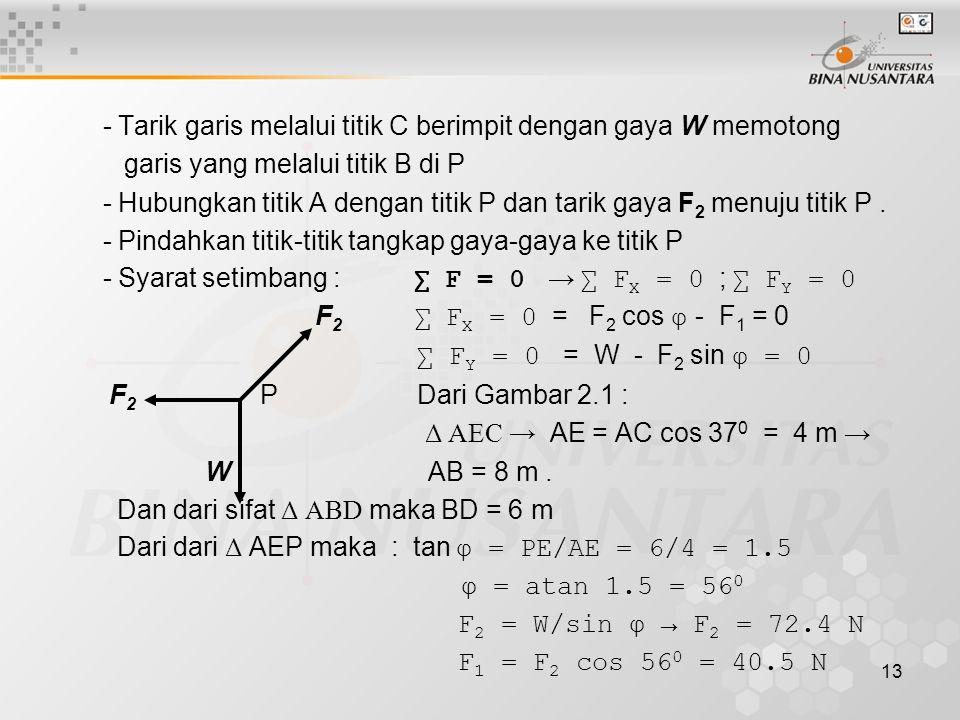 - Tarik garis melalui titik C berimpit dengan gaya W memotong