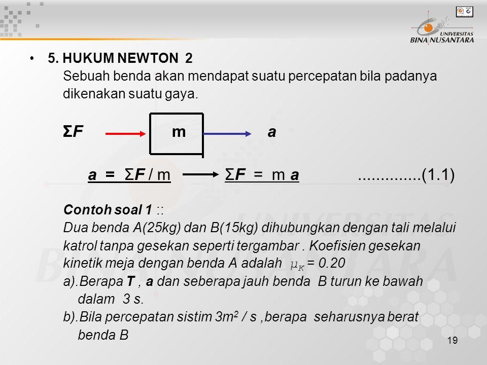 a = ΣF / m ΣF = m a ..............(1.1) 5. HUKUM NEWTON 2