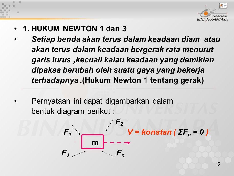 1. HUKUM NEWTON 1 dan 3 Setiap benda akan terus dalam keadaan diam atau. akan terus dalam keadaan bergerak rata menurut.