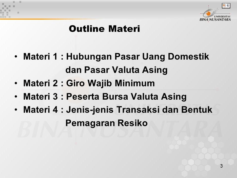 Outline Materi Materi 1 : Hubungan Pasar Uang Domestik. dan Pasar Valuta Asing. Materi 2 : Giro Wajib Minimum.