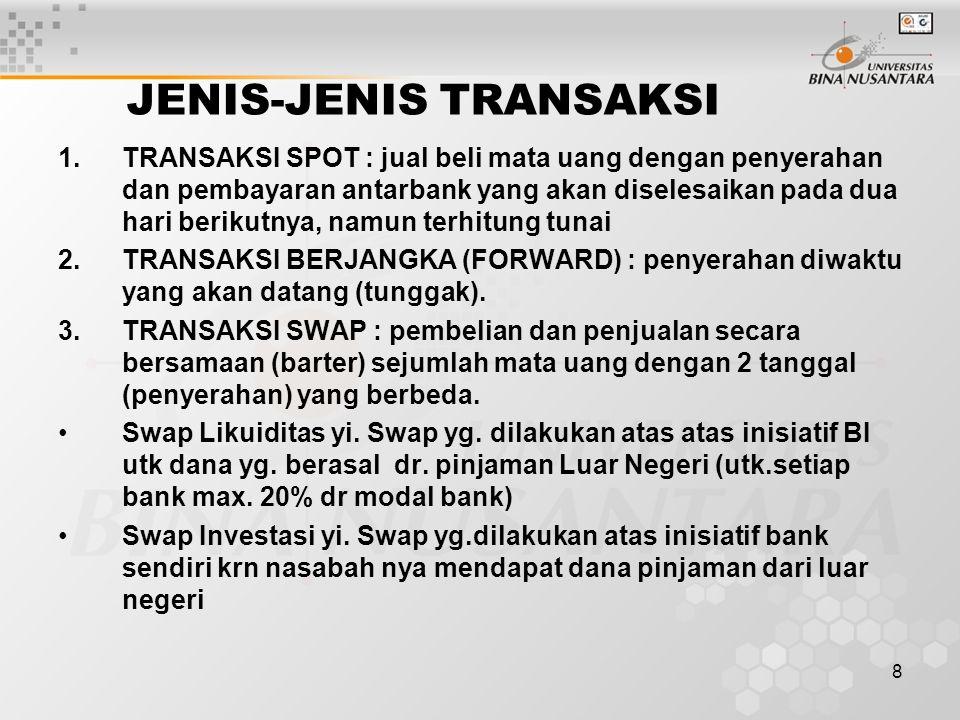 JENIS-JENIS TRANSAKSI
