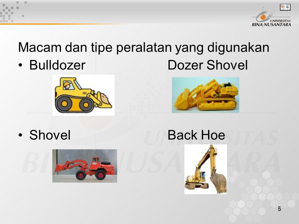 Macam dan tipe peralatan yang digunakan