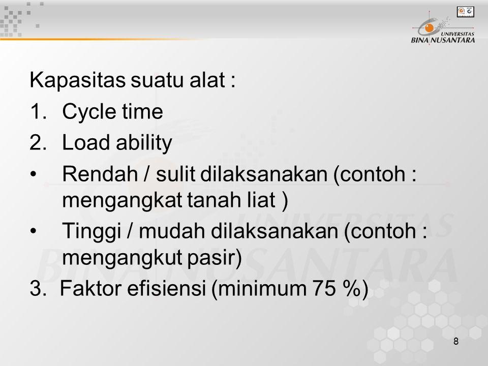 Kapasitas suatu alat : Cycle time. Load ability. Rendah / sulit dilaksanakan (contoh : mengangkat tanah liat )