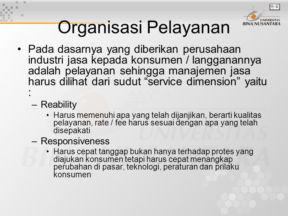 Organisasi Pelayanan