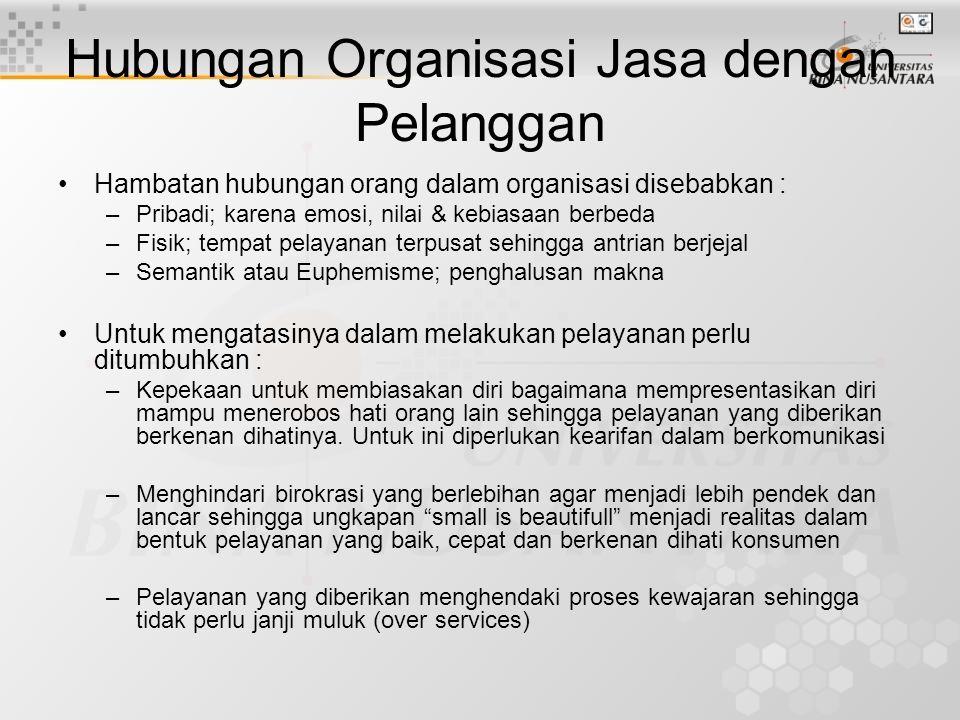 Hubungan Organisasi Jasa dengan Pelanggan