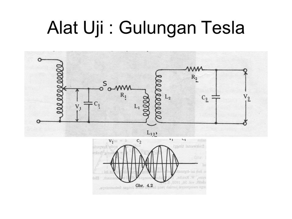 Alat Uji : Gulungan Tesla