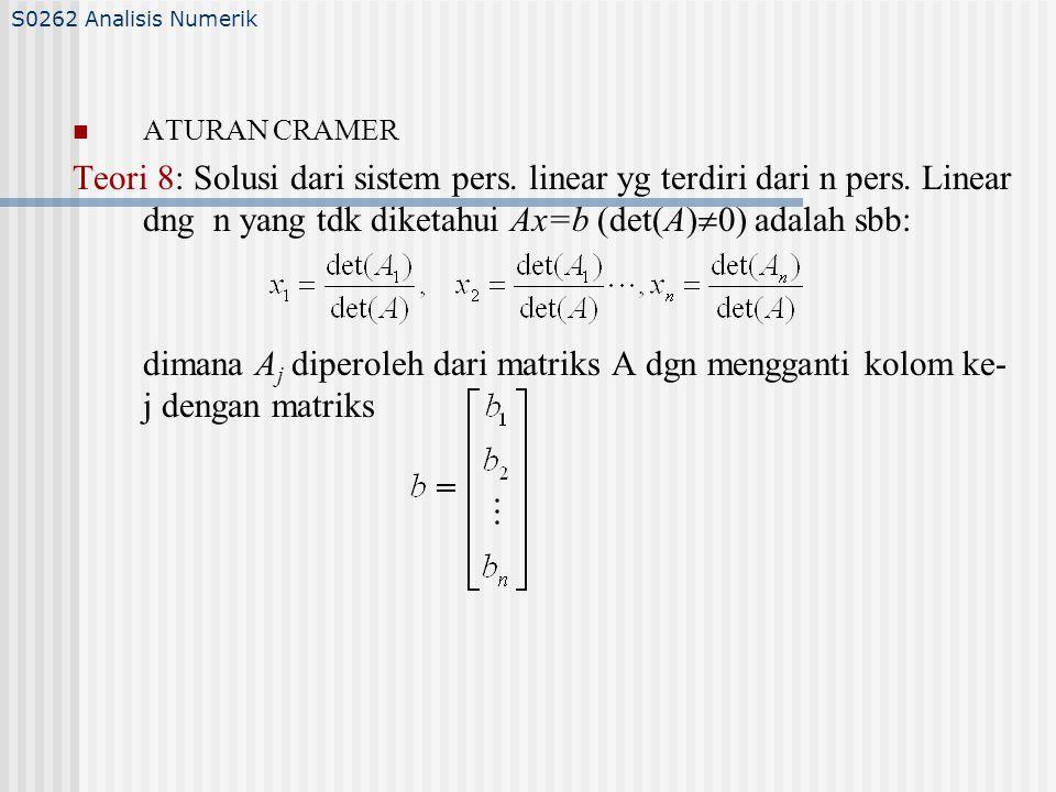 S0262 Analisis Numerik ATURAN CRAMER.