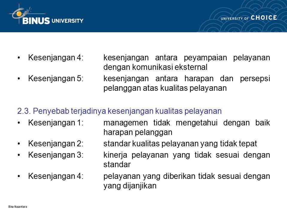 2.3. Penyebab terjadinya kesenjangan kualitas pelayanan