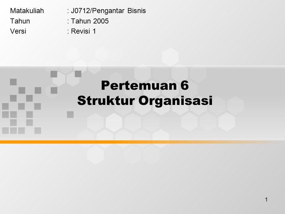 Pertemuan 6 Struktur Organisasi