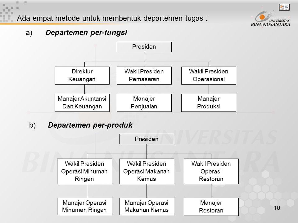 Ada empat metode untuk membentuk departemen tugas :