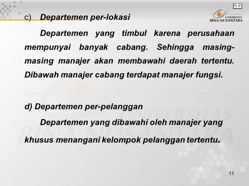 d) Departemen per-pelanggan