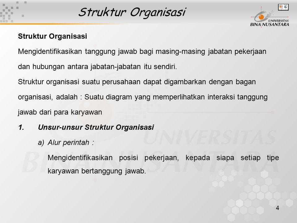 Struktur Organisasi Struktur Organisasi